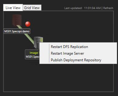 Publish Deployment Repository